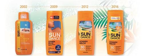 Sundance Sonnenschutz Seit 20 Jahren Dm Marke Feiert Jubiläum